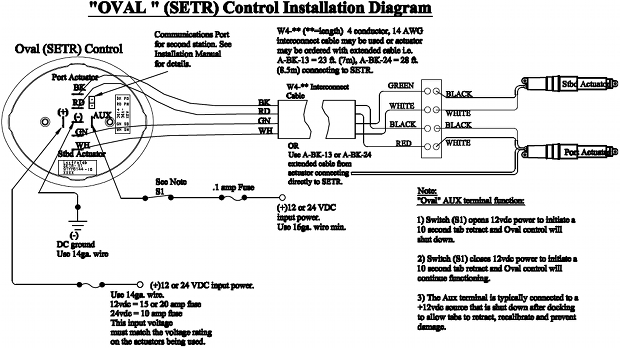Wiring Diagram - Oval LED Control (SETR Series) | Lectrotab  Electromechanical Trim Tab Systems  Lectrotab