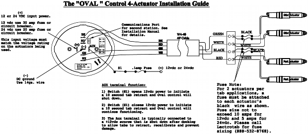 Wiring Diagram Oval LED Control SETR Series Lectrotab - Bennett Pump Wiring Diagram