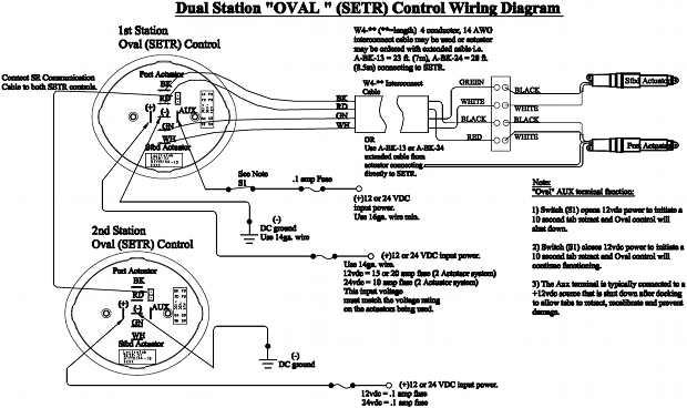wiring diagram oval led control setr series lectrotab setr dual station