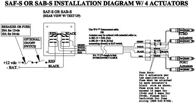 wiringDiagramSAFS4 wiring diagram flat rocker switch (saf s, saf ns, sf s series trim tab wiring diagram at pacquiaovsvargaslive.co