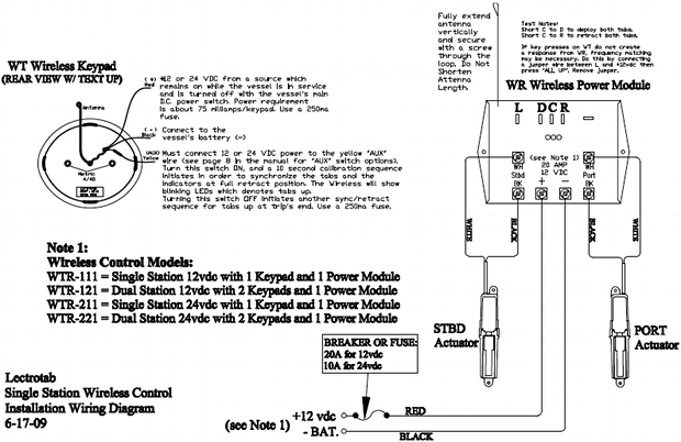 wiringDiagramWirelessSingle wiring diagram wireless led control (wtr series) lectrotab trim tab wiring diagram at pacquiaovsvargaslive.co